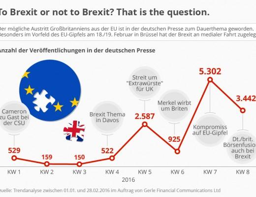 Brexit - finale Infografik No. 2 (29-02-2016)